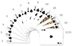 Blackjack puntentelling