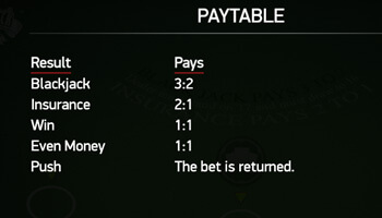 Blackjack uitbetalingen