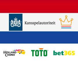 de nederlandse online casino markt is geopend